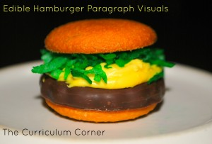 Hamburger Paragraph Edible Visual by The Curriculum Corner with Free Printables!