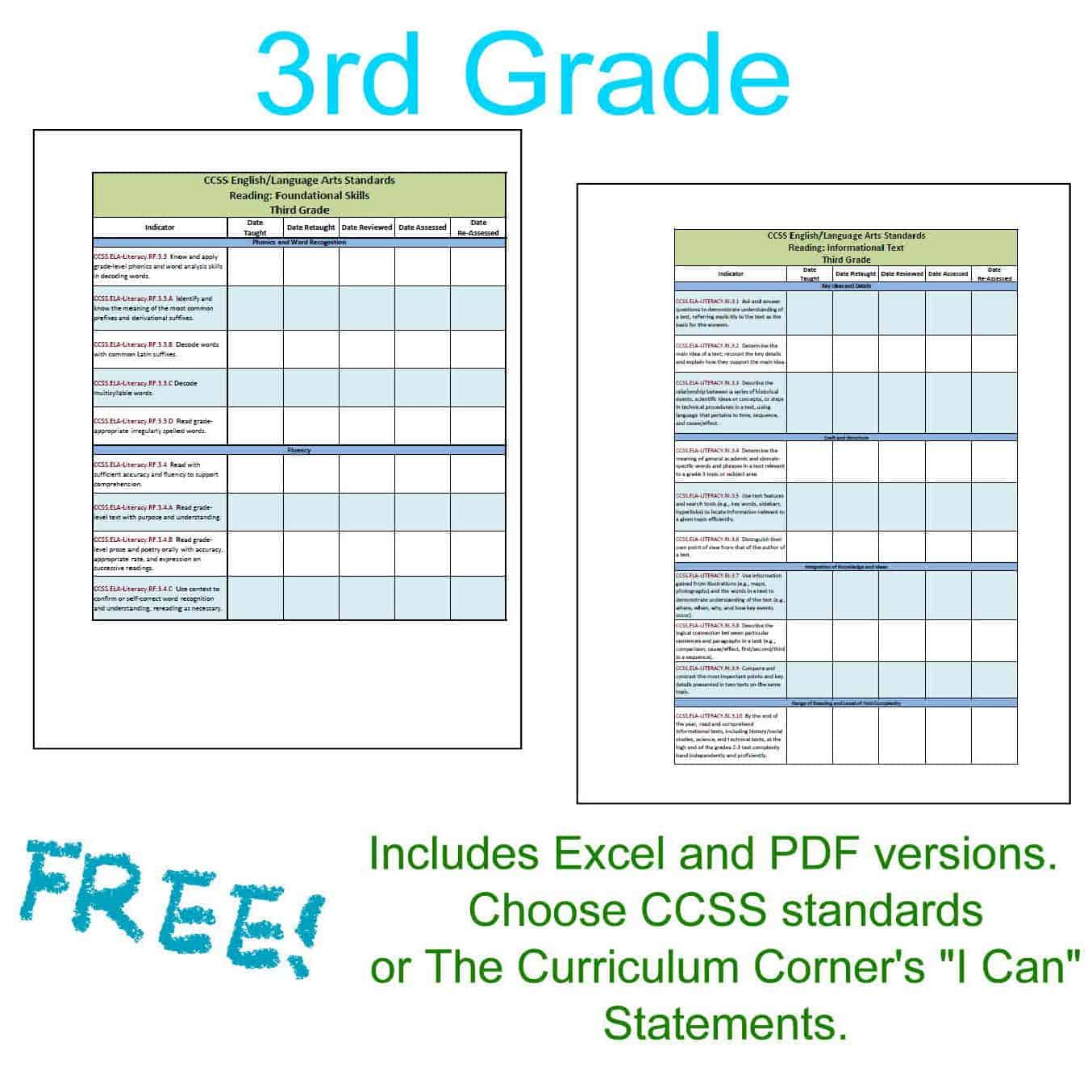 Updated 3rd Grade Ccss I Can Checklists