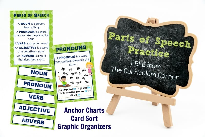 graphic regarding Parts of Speech Chart Printable called Components of Speech Anchor Charts Even further - The Curriculum Corner 123