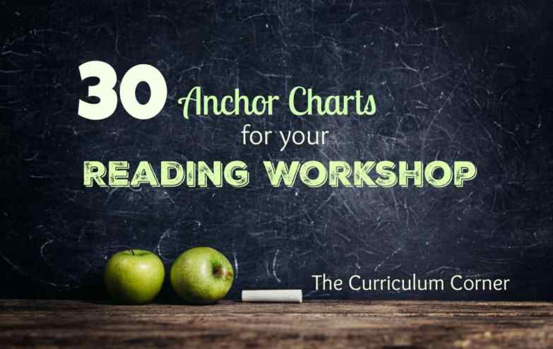 30 Printable Anchor Charts for your Reading Workshop FREE from The Curriculum Corner