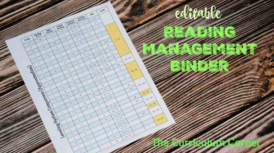 Reading Conversion Chart Part of Editable Reading Management Binder FREE from The Curriculum Corner