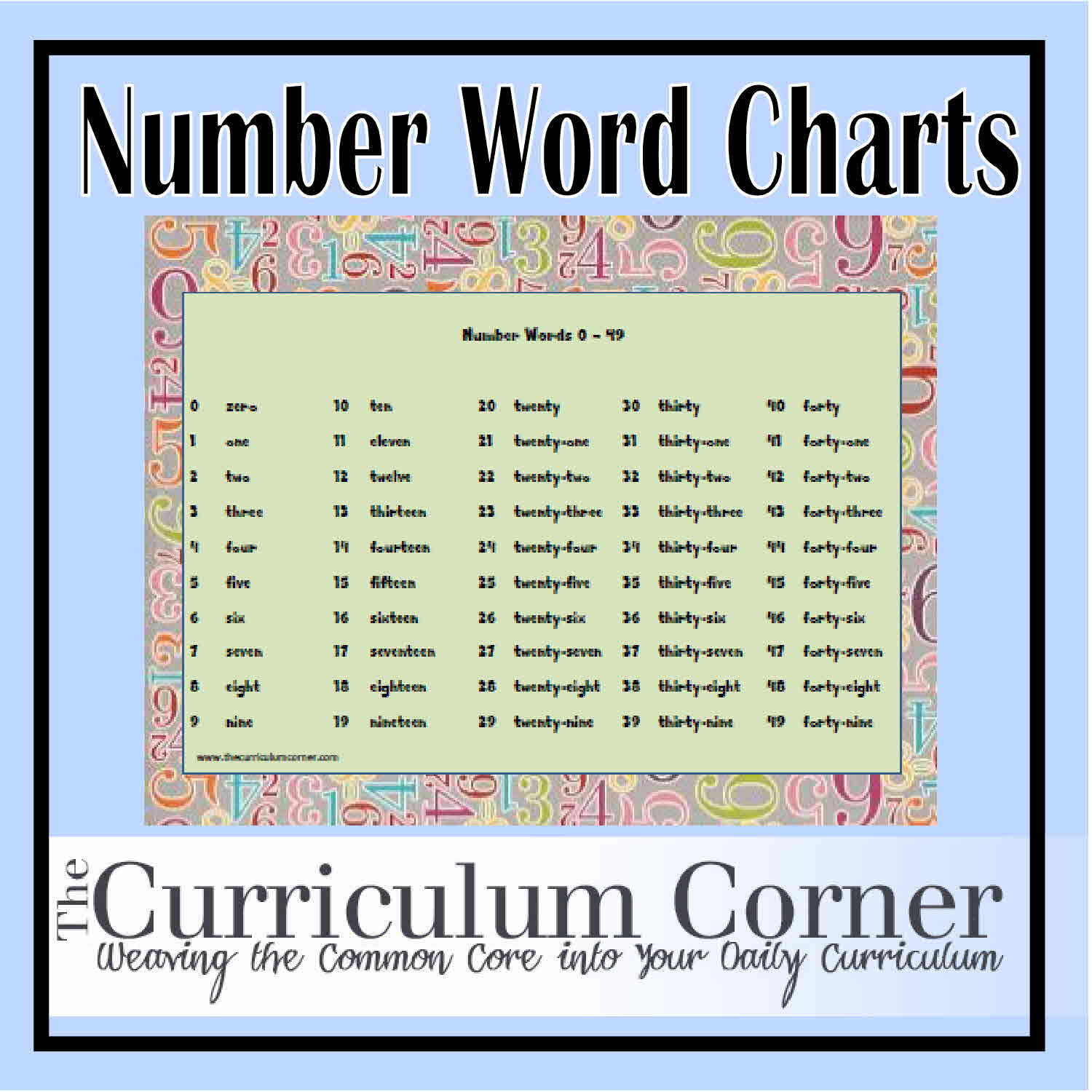 Number Words Charts