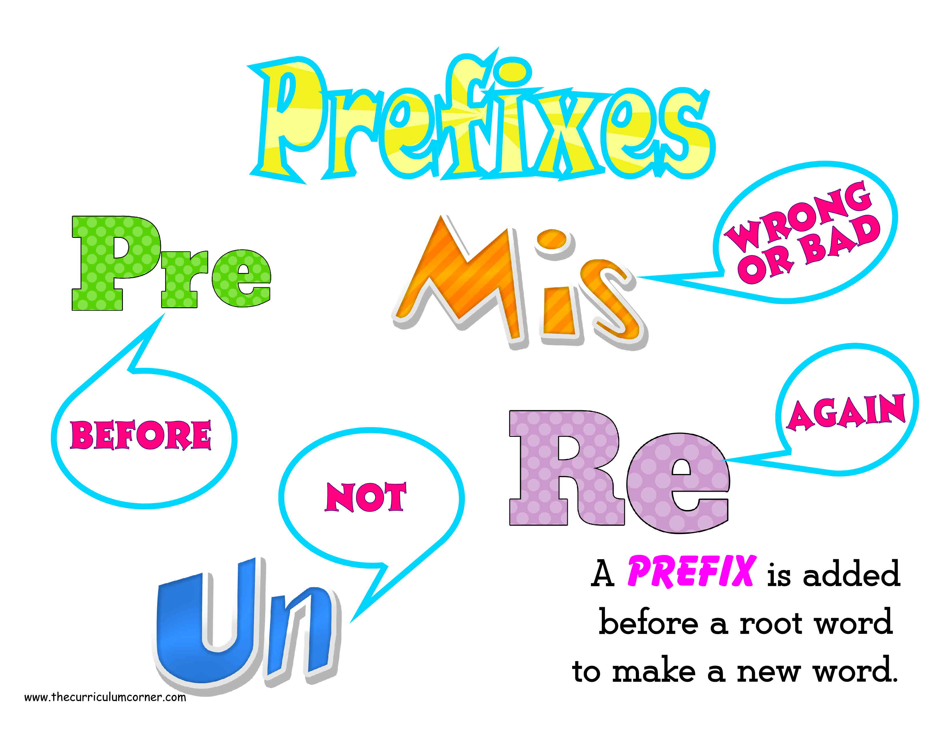 Everything Prefixes