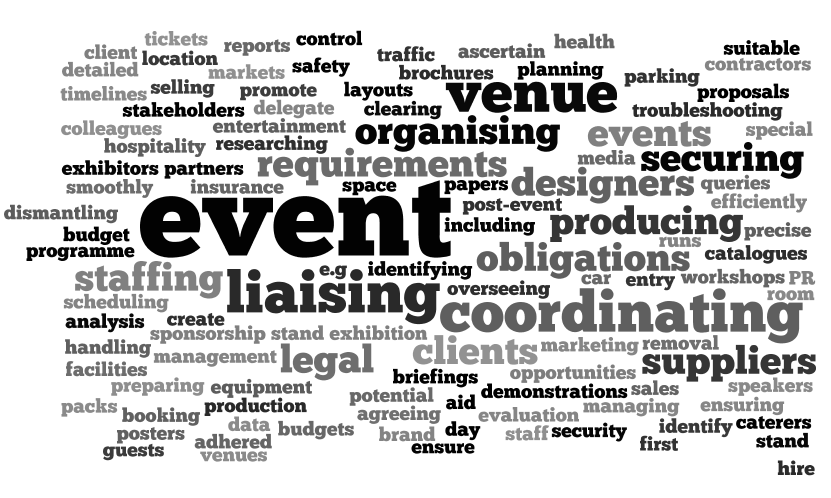 events management The department of event management assists event sponsors in the planning and implementation of middlebury college events to facilitate successful events, the department will first assess the feasibility of the college to support a requested event.