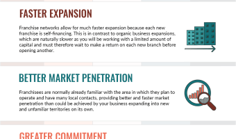 Infograph: Reasons to Franchise Your Business