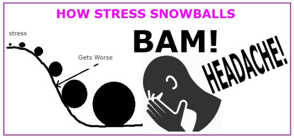 how stress snowballs