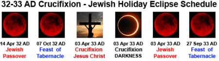 'Mystic' Rabbi Issues Ominous Warning on Eve of Blood Moon Crucifixion-And-Blood-Red-Moons-450x126