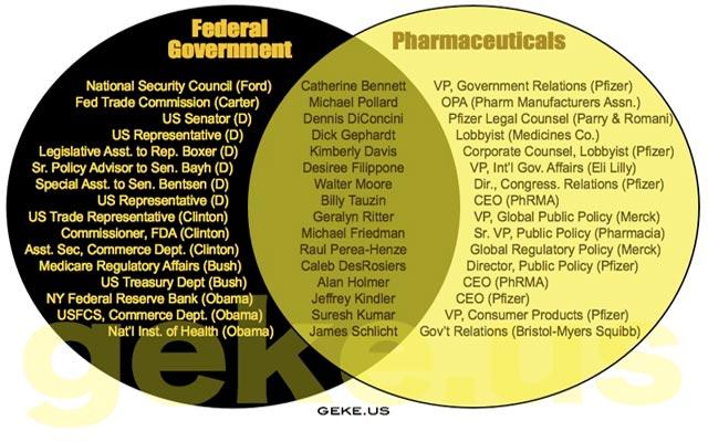 pharmagovvenn
