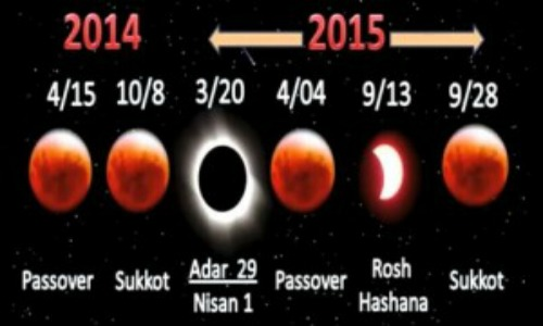 'Mystic' Rabbi Issues Ominous Warning on Eve of Blood Moon Blood-Red-Moons1-300x218