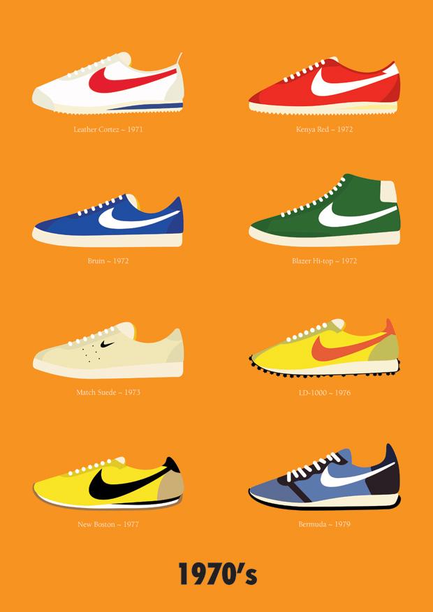 1990s Nike Stephen Cheethamshoes
