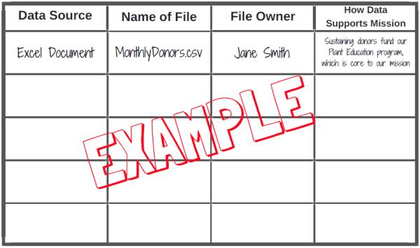 data documentation example