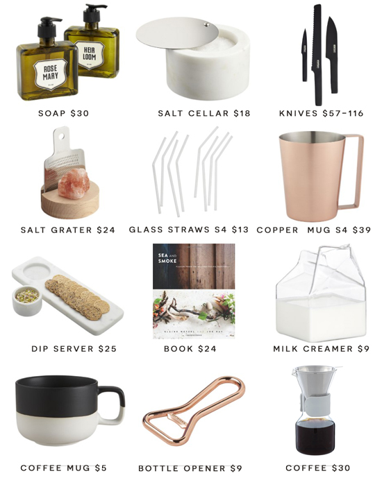 The Design Confidential GIFTED // Holiday Gift Guide for The Foodie