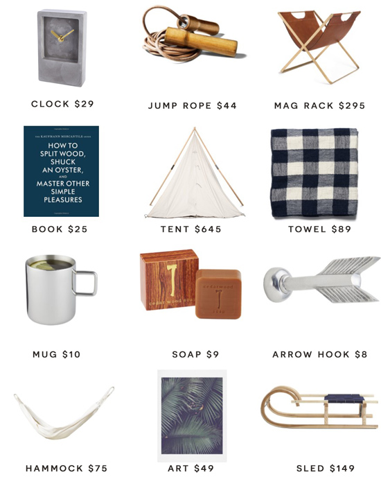 The Design Confidential GIFTED // Gift Guide for The Adventurer