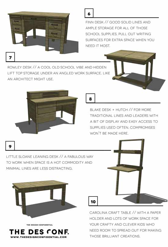 Top 10 DIY Desk Plans + Back to School Furniture Projects 6 - 10