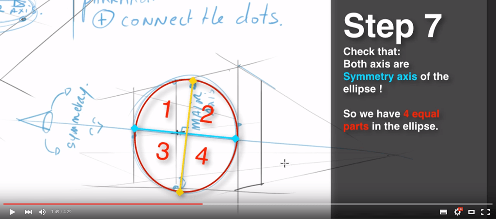 Step 7 | Check that both axis are the Symmetry axis of the ellipse! (Ellipse drawing tutorial)