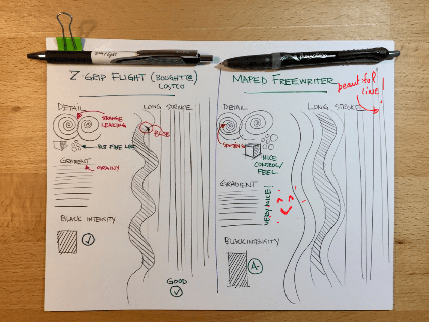 z-grip-flight-vs-maped-freewriter-brent-george-sketch-like-the-pros-student-ball-point-pen-testing
