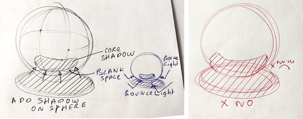 Sphere drawing with cast shadow - Common sketching mistake