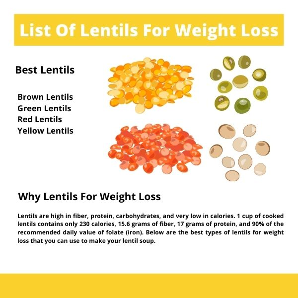 list of lentils for weight loss