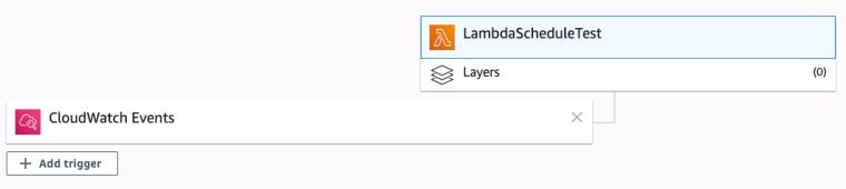 AWS Lambda CloudWatch Event Source