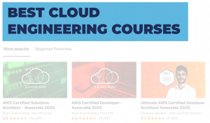 Cloud Engineering Books