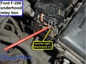 Color of reverse wire behind dash  Diesel Forum