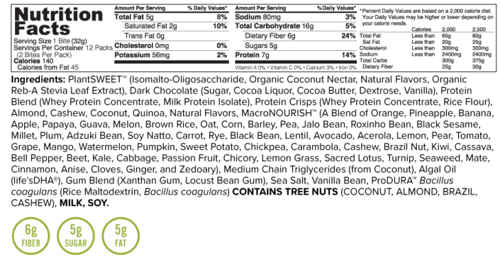 protein bite nutrition facts