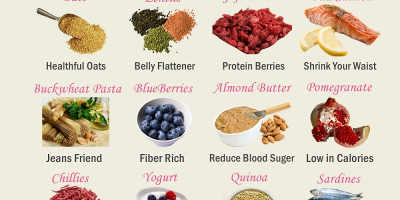 foods avoid weight loss
