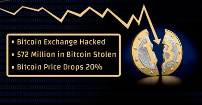 Bitcoin_Hack