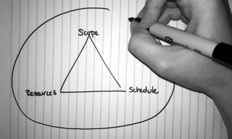 Think outside the project management triangle