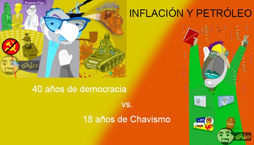 Inflacion y Petroleo: 40 años de democracia vs. 18 años de Chavismo.