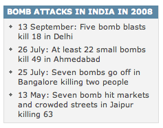 Blasts Rip through Delhi.