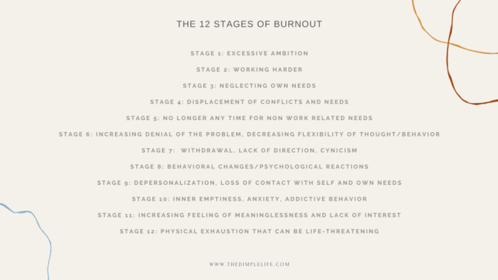 Burnout is a health epidemic. Know the 12 stages of burnout so you can acknowledge and prevent it from happening to you. #Burnout #BurnoutPrevention #StressRelief #StressManagement #TheDimpleLife