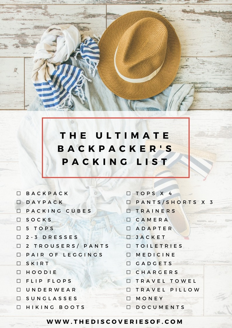 What do I Need to Travel the World?