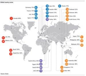 global-broadband-country-scores