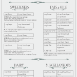 Healthy Kitchen Swap Chart