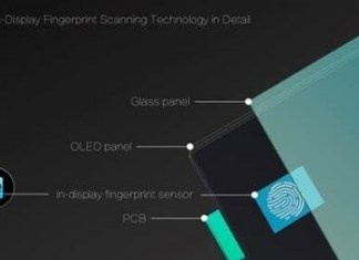 vivo-fingerprint-scanner-under-display-smartphone