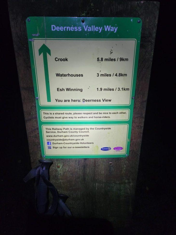 Railway Path Signpost