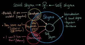 self stigma workshop LGBT