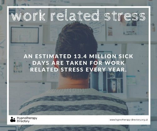 An estimated 13.4 million sick days are taken for work related stress every year.
