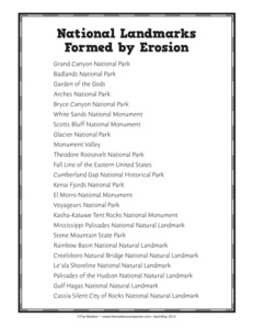 Results For Erosion Guest