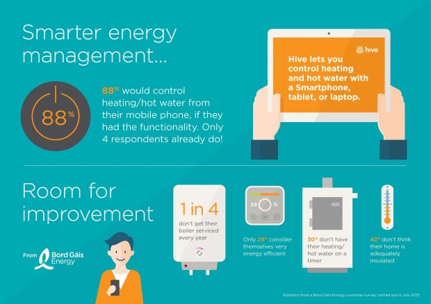BGE_Hive_infographic_page_2