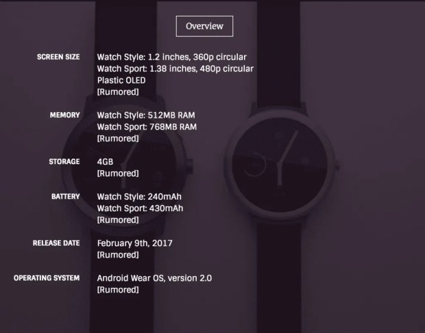 Android Wear 2 Watches Spec