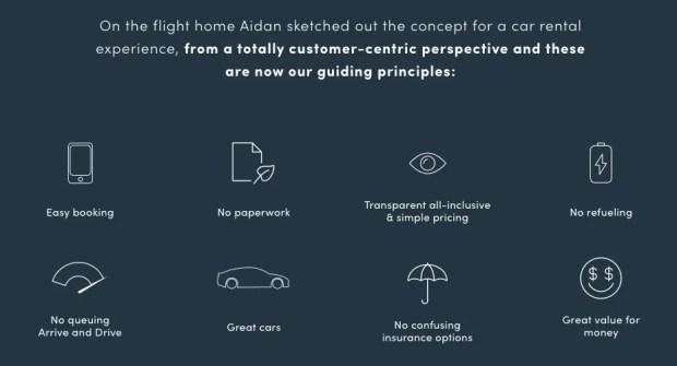 UFODrive Guiding Principles