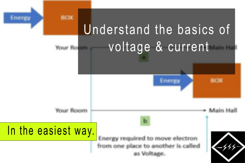 Basics of voltage and current | Easiest Explanation (Article)