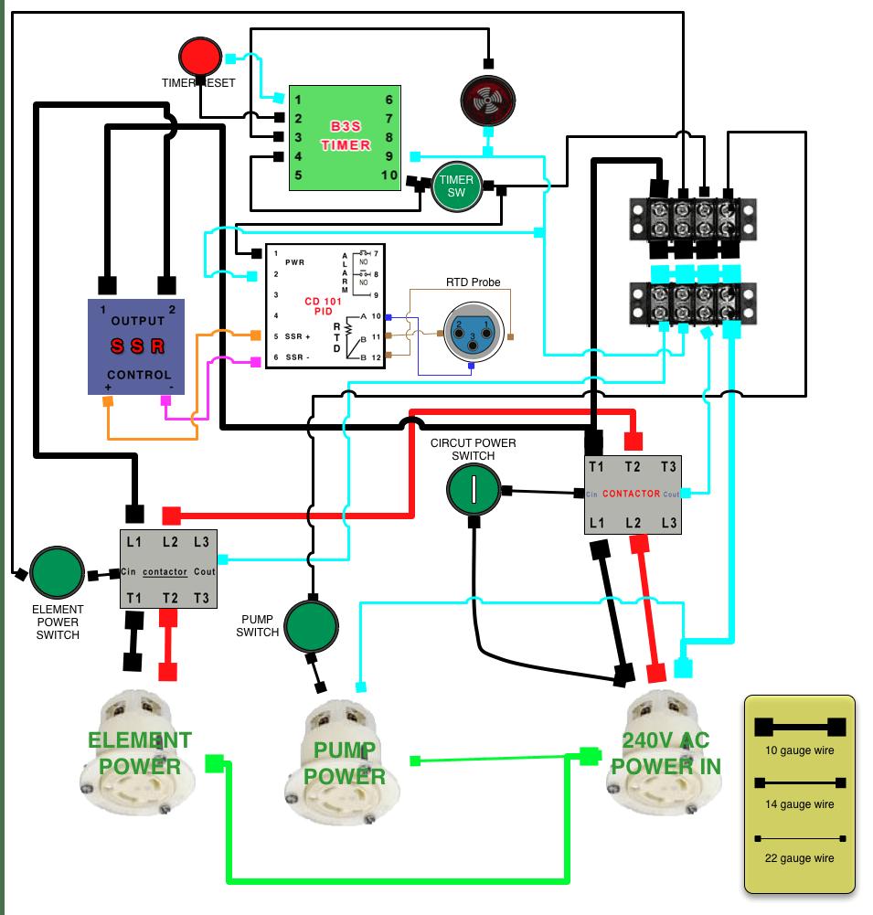 Pid Ssr Wiring Diagram
