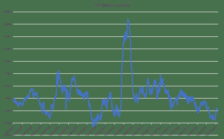 https://i1.wp.com/www.theemergingmarketsinvestor.com/wp-content/uploads/2019/04/update1.png?resize=768%2C478&ssl=1