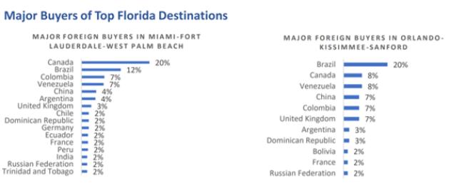 Brazil – The Emerging Markets Investor