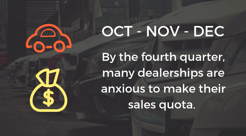 The fourth quarter is the best time to buy a car.