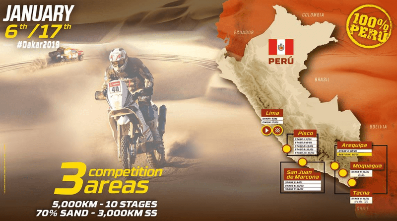 Competition Corner Special Edition: Jump into January with CES 2019, the Dakar Rally, 24 Hours of Daytona and more