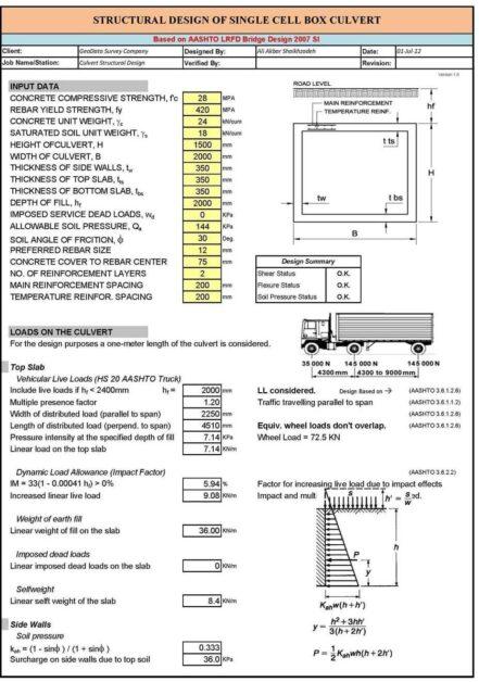 Anchor Bolt Capacity Tables